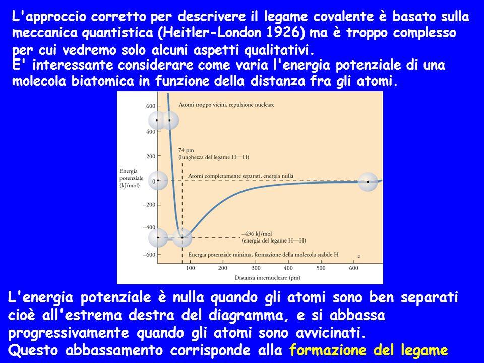 L'approccio corretto per descrivere il legame covalente è basato sulla meccanica quantistica (Heitler-London 1926) ma è troppo complesso per cui vedre