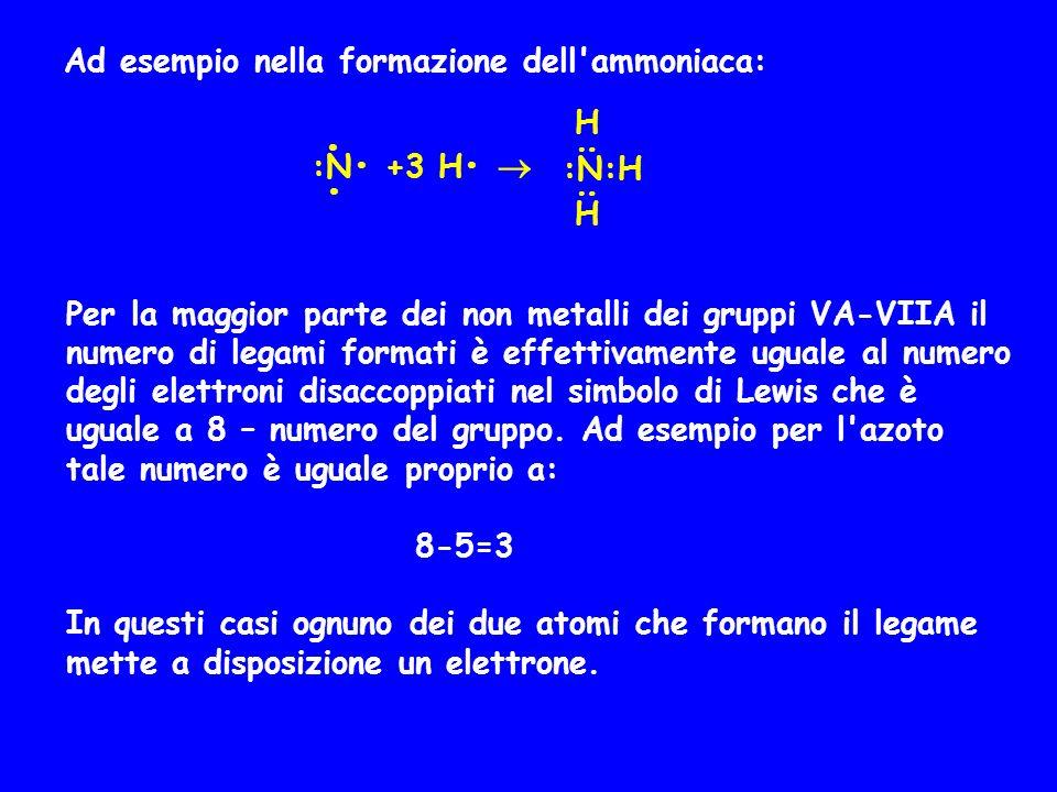 Ad esempio nella formazione dell'ammoniaca: :N +3 H  :N:H H H : : Per la maggior parte dei non metalli dei gruppi VA-VIIA il numero di legami formati