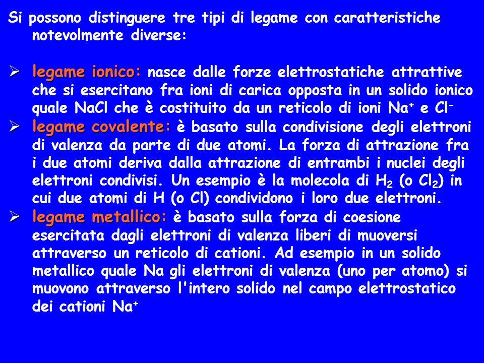 Si possono distinguere tre tipi di legame con caratteristiche notevolmente diverse:  legame ionico:  legame ionico: nasce dalle forze elettrostatich