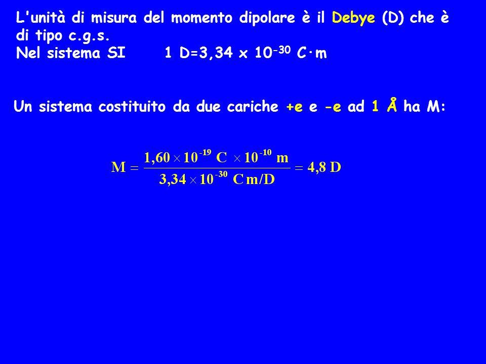 L'unità di misura del momento dipolare è il Debye (D) che è di tipo c.g.s. Nel sistema SI 1 D=3,34 x 10 -30 C·m Un sistema costituito da due cariche +