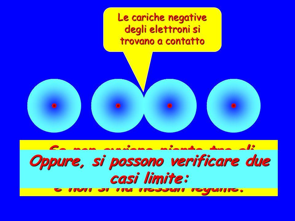 Le cariche negative degli elettroni si trovano a contatto Se non avviene niente tra gli elettroni, i due atomi si respingono e non si ha nessun legame