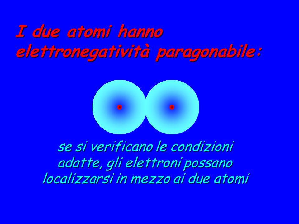 I due atomi hanno elettronegatività paragonabile: se si verificano le condizioni adatte, gli elettroni possano localizzarsi in mezzo ai due atomi