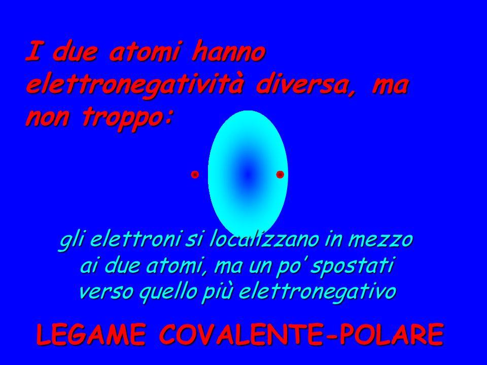 LEGAME COVALENTE-POLARE gli elettroni si localizzano in mezzo ai due atomi, ma un po' spostati verso quello più elettronegativo I due atomi hanno elet
