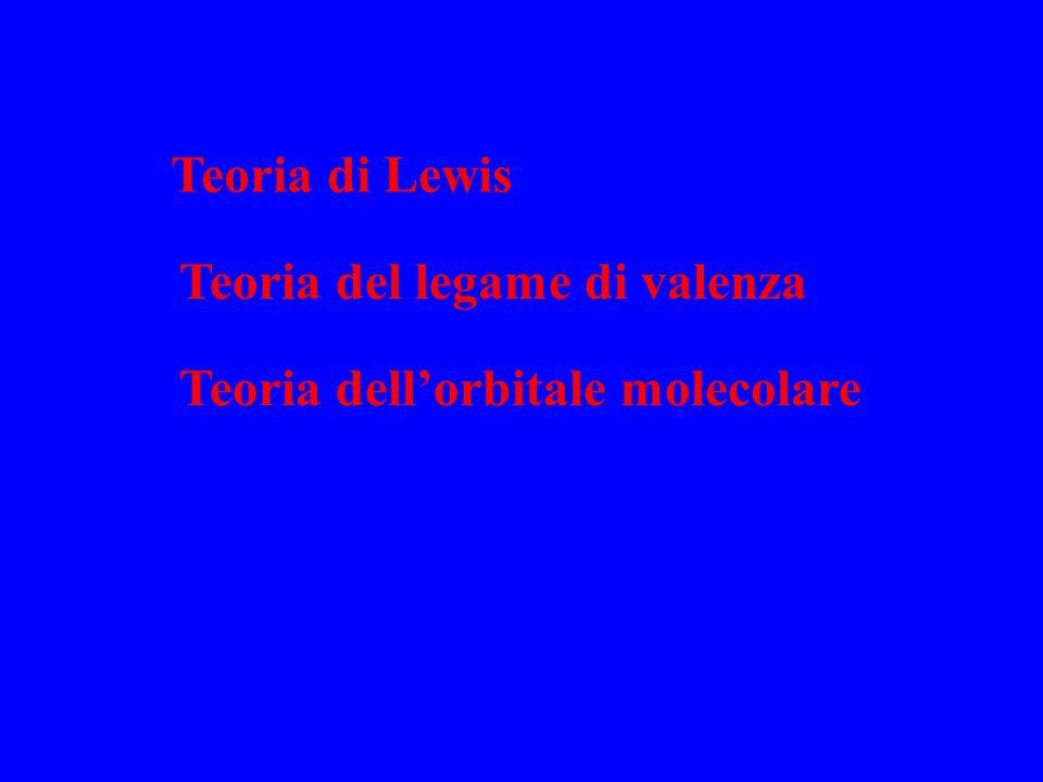 Teoria del legame di valenza Teoria dell'orbitale molecolare Teoria di Lewis