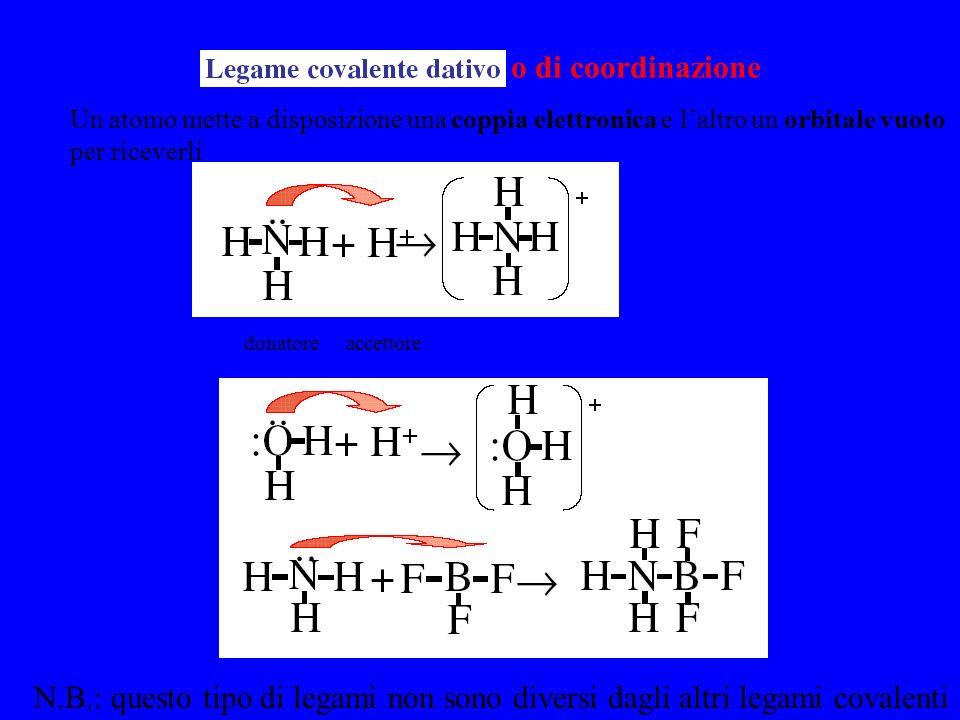 o di coordinazione donatoreaccettore N.B.: questo tipo di legami non sono diversi dagli altri legami covalenti Un atomo mette a disposizione una coppi