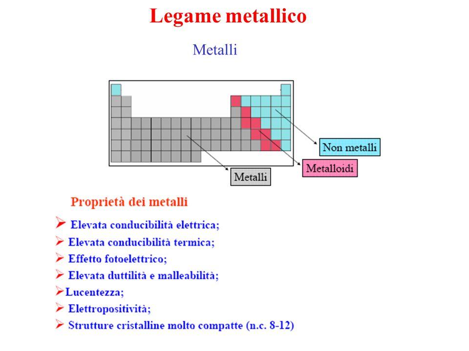Legame metallico Metalli