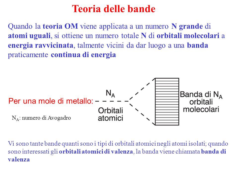 Quando la teoria OM viene applicata a un numero N grande di atomi uguali, si ottiene un numero totale N di orbitali molecolari a energia ravvicinata,