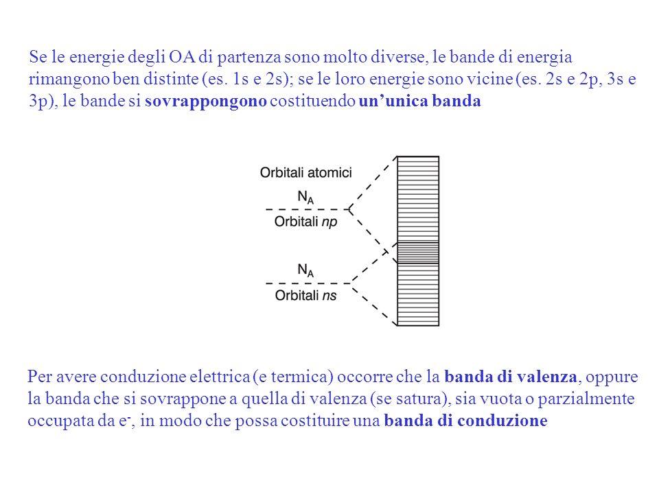 Se le energie degli OA di partenza sono molto diverse, le bande di energia rimangono ben distinte (es. 1s e 2s); se le loro energie sono vicine (es. 2