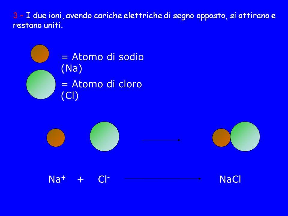Una volta formatisi il catione e l anione si attraggono elettrostaticamente.