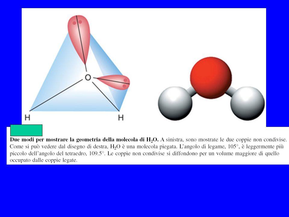 Due modi per mostrare la geometria della molecola di H2O