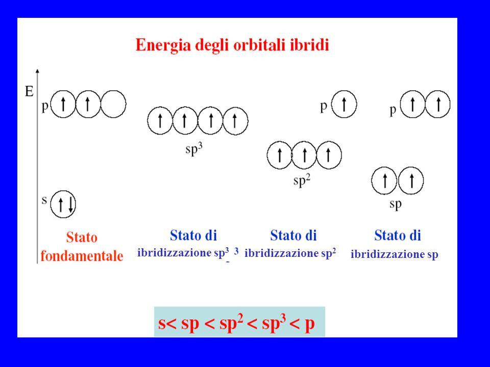 C ibridizzazione sp 3 ibridizzazione sp 2 ibridizzazione sp