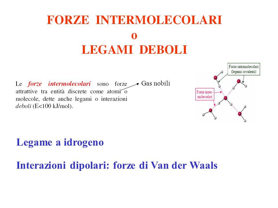 Gas nobili Legame a idrogeno Interazioni dipolari: forze di Van der Waals