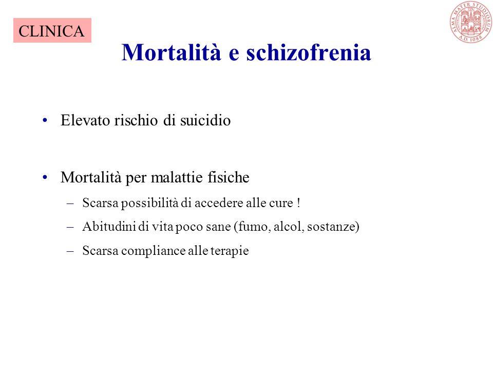 Mortalità e schizofrenia Elevato rischio di suicidio Mortalità per malattie fisiche –Scarsa possibilità di accedere alle cure .