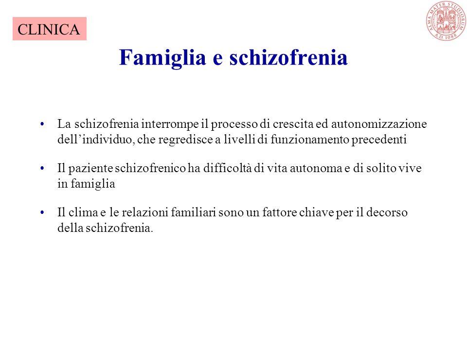 Famiglia e schizofrenia La schizofrenia interrompe il processo di crescita ed autonomizzazione dell'individuo, che regredisce a livelli di funzionamento precedenti Il paziente schizofrenico ha difficoltà di vita autonoma e di solito vive in famiglia Il clima e le relazioni familiari sono un fattore chiave per il decorso della schizofrenia.