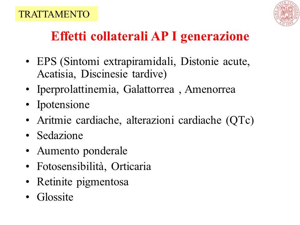 Effetti collaterali AP I generazione EPS (Sintomi extrapiramidali, Distonie acute, Acatisia, Discinesie tardive) Iperprolattinemia, Galattorrea, Amenorrea Ipotensione Aritmie cardiache, alterazioni cardiache (QTc) Sedazione Aumento ponderale Fotosensibilità, Orticaria Retinite pigmentosa Glossite TRATTAMENTO