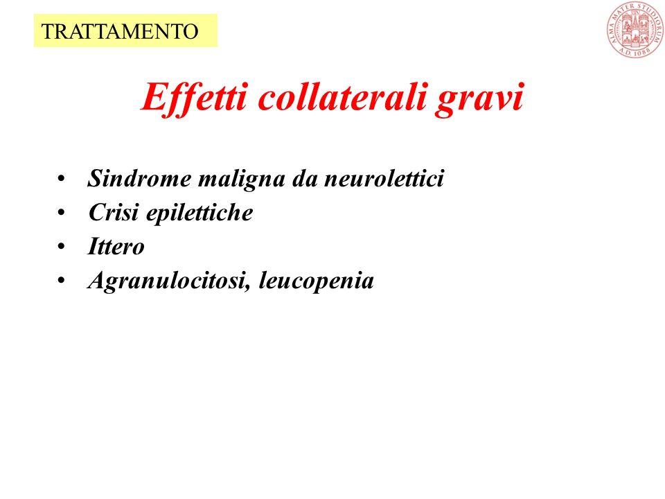 Effetti collaterali gravi Sindrome maligna da neurolettici Crisi epilettiche Ittero Agranulocitosi, leucopenia TRATTAMENTO