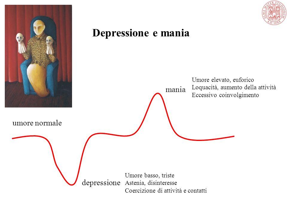 Depressione e mania umore normale depressione mania Umore basso, triste Astenia, disinteresse Coercizione di attività e contatti Umore elevato, euforico Loquacità, aumento della attività Eccessivo coinvolgimento