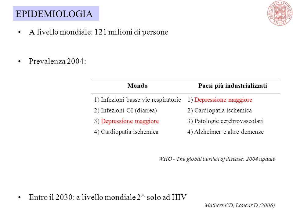 A livello mondiale: 121 milioni di persone Prevalenza 2004: WHO - The global burden of disease: 2004 update Entro il 2030: a livello mondiale 2^ solo