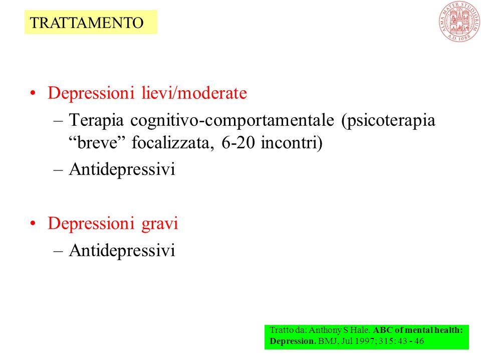 Depressioni lievi/moderate –Terapia cognitivo-comportamentale (psicoterapia breve focalizzata, 6-20 incontri) –Antidepressivi Depressioni gravi –Antidepressivi Tratto da: Anthony S Hale.