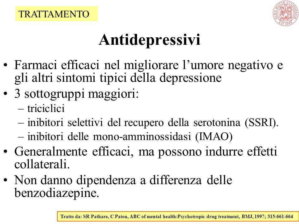 Antidepressivi Farmaci efficaci nel migliorare l'umore negativo e gli altri sintomi tipici della depressione 3 sottogruppi maggiori: –triciclici –inibitori selettivi del recupero della serotonina (SSRI).