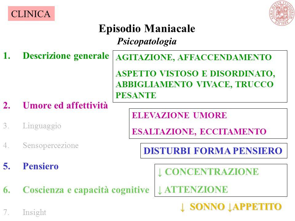 Episodio Maniacale Psicopatologia 1.Descrizione generale 2.Umore ed affettività 3.Linguaggio 4.Sensopercezione 5.Pensiero 6.Coscienza e capacità cognitive 7.Insight CLINICA DISTURBI FORMA PENSIERO ELEVAZIONE UMORE ESALTAZIONE, ECCITAMENTO AGITAZIONE, AFFACCENDAMENTO ASPETTO VISTOSO E DISORDINATO, ABBIGLIAMENTO VIVACE, TRUCCO PESANTE ↓ CONCENTRAZIONE ↓ ATTENZIONE ↓ SONNO ↓APPETITO