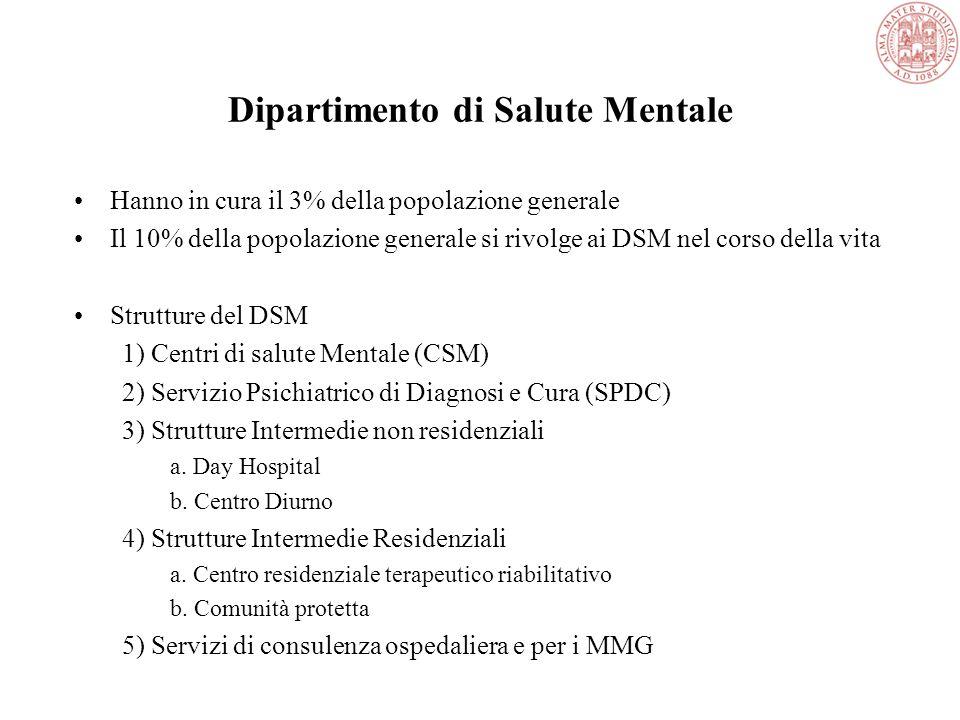 Dipartimento di Salute Mentale Hanno in cura il 3% della popolazione generale Il 10% della popolazione generale si rivolge ai DSM nel corso della vita Strutture del DSM 1) Centri di salute Mentale (CSM) 2) Servizio Psichiatrico di Diagnosi e Cura (SPDC) 3) Strutture Intermedie non residenziali a.
