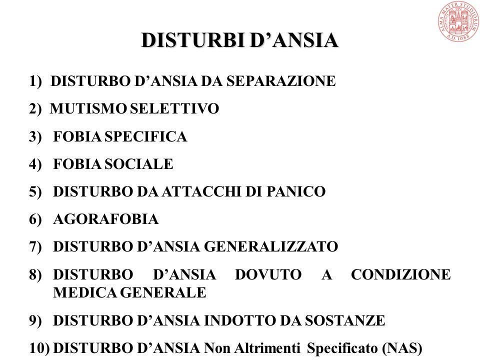 DISTURBI D'ANSIA 1) DISTURBO D'ANSIA DA SEPARAZIONE 2) MUTISMO SELETTIVO 3)FOBIA SPECIFICA 4)FOBIA SOCIALE 5)DISTURBO DA ATTACCHI DI PANICO 6)AGORAFOBIA 7)DISTURBO D'ANSIA GENERALIZZATO 8)DISTURBO D'ANSIA DOVUTO A CONDIZIONE MEDICA GENERALE 9)DISTURBO D'ANSIA INDOTTO DA SOSTANZE 10)DISTURBO D'ANSIA Non Altrimenti Specificato (NAS)