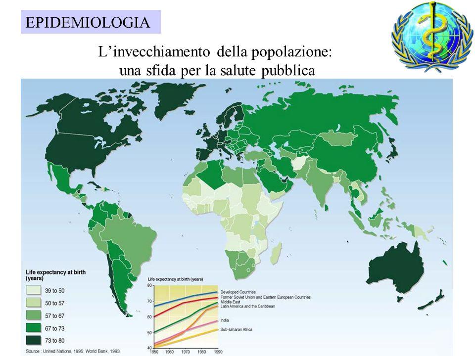 L'invecchiamento della popolazione: una sfida per la salute pubblica EPIDEMIOLOGIA