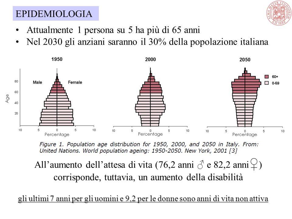 Attualmente 1 persona su 5 ha più di 65 anni Nel 2030 gli anziani saranno il 30% della popolazione italiana EPIDEMIOLOGIA All'aumento dell'attesa di vita (76,2 anni ♂ e 82,2 anni ♀ ) corrisponde, tuttavia, un aumento della disabilità gli ultimi 7 anni per gli uomini e 9,2 per le donne sono anni di vita non attiva