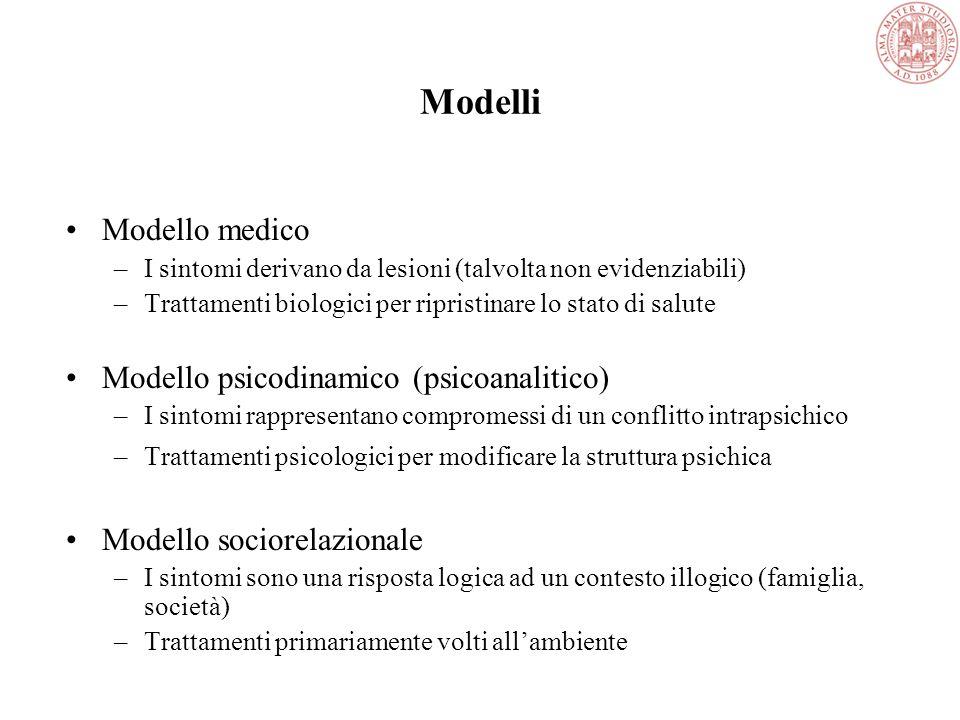 Modelli Modello medico –I sintomi derivano da lesioni (talvolta non evidenziabili) –Trattamenti biologici per ripristinare lo stato di salute Modello psicodinamico (psicoanalitico) –I sintomi rappresentano compromessi di un conflitto intrapsichico –Trattamenti psicologici per modificare la struttura psichica Modello sociorelazionale –I sintomi sono una risposta logica ad un contesto illogico (famiglia, società) –Trattamenti primariamente volti all'ambiente