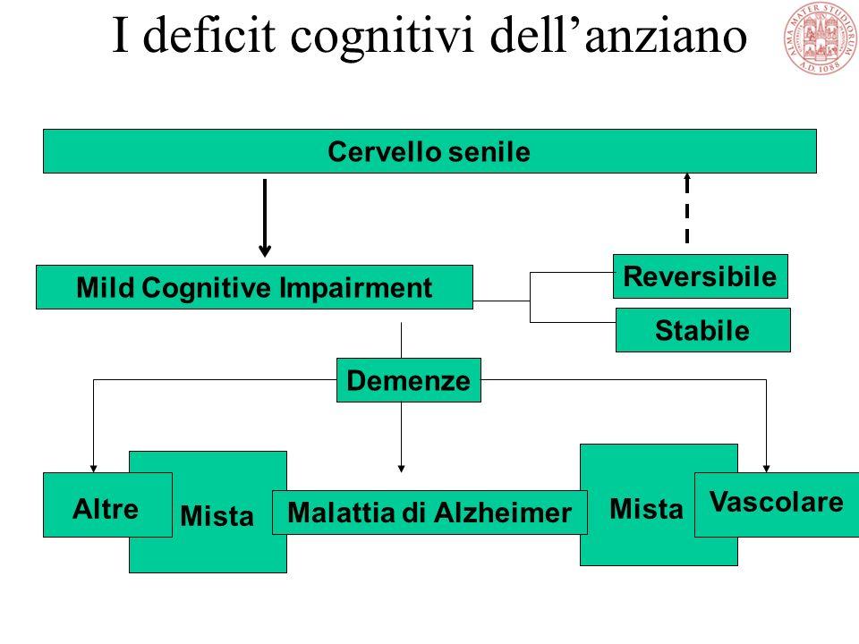 I deficit cognitivi dell'anziano Cervello senile Mild Cognitive Impairment Reversibile Demenze Malattia di Alzheimer Stabile Altre Vascolare Mista
