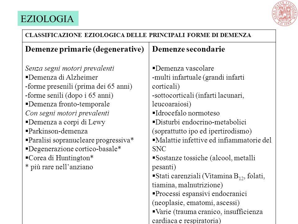 CLASSIFICAZIONE EZIOLOGICA DELLE PRINCIPALI FORME DI DEMENZA Demenze primarie (degenerative) Senza segni motori prevalenti  Demenza di Alzheimer -forme presenili (prima dei 65 anni) -forme senili (dopo i 65 anni)  Demenza fronto-temporale Con segni motori prevalenti  Demenza a corpi di Lewy  Parkinson-demenza  Paralisi sopranucleare progressiva*  Degenerazione cortico-basale*  Corea di Huntington* * più rare nell'anziano Demenze secondarie  Demenza vascolare -multi infartuale (grandi infarti corticali) -sottocorticali (infarti lacunari, leucoaraiosi)  Idrocefalo normoteso  Disturbi endocrino-metabolici (soprattutto ipo ed ipertirodismo)  Malattie infettive ed infiammatorie del SNC  Sostanze tossiche (alcool, metalli pesanti)  Stati carenziali (Vitamina B 12, folati, tiamina, malnutrizione)  Processi espansivi endocranici (neoplasie, ematomi, ascessi)  Varie (trauma cranico, insufficienza cardiaca e respiratoria) EZIOLOGIA