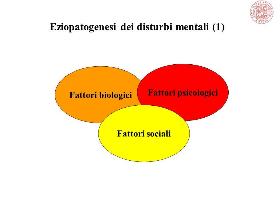 Eziopatogenesi dei disturbi mentali (1) Fattori biologici Fattori psicologici Fattori sociali