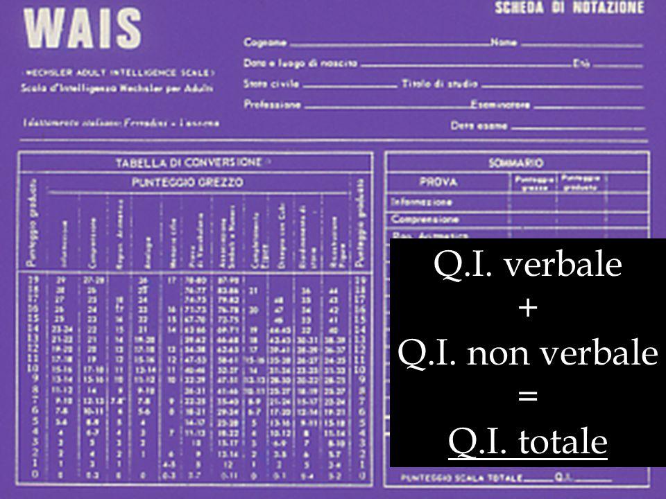 Q.I. verbale + Q.I. non verbale = Q.I. totale