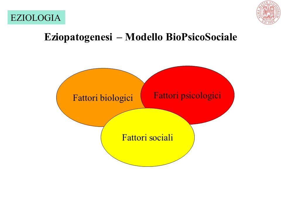 Eziopatogenesi – Modello BioPsicoSociale Fattori biologici Fattori psicologici Fattori sociali EZIOLOGIA