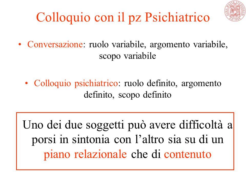 Colloquio con il pz Psichiatrico Conversazione: ruolo variabile, argomento variabile, scopo variabile Colloquio psichiatrico: ruolo definito, argomento definito, scopo definito Uno dei due soggetti può avere difficoltà a porsi in sintonia con l'altro sia su di un piano relazionale che di contenuto