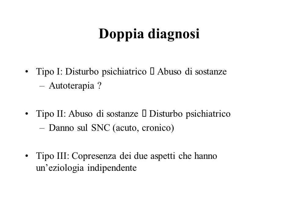 Doppia diagnosi Tipo I: Disturbo psichiatrico  Abuso di sostanze –Autoterapia .