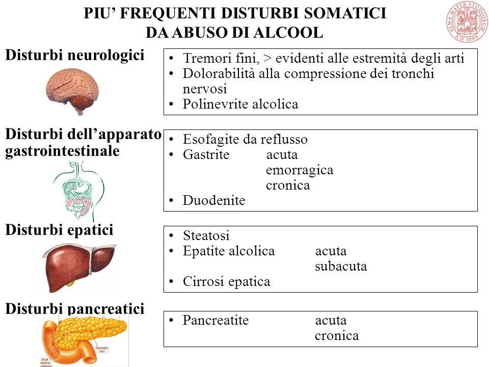 Disturbi neurologici Disturbi dell'apparato gastrointestinale Disturbi epatici Disturbi pancreatici PIU' FREQUENTI DISTURBI SOMATICI DA ABUSO DI ALCOOL Tremori fini, > evidenti alle estremità degli arti Dolorabilità alla compressione dei tronchi nervosi Polinevrite alcolica Esofagite da reflusso Gastrite acuta emorragica cronica Duodenite Steatosi Epatite alcolicaacuta subacuta Cirrosi epatica Pancreatiteacuta cronica