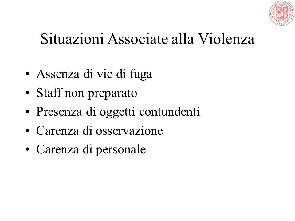 Situazioni Associate alla Violenza Assenza di vie di fuga Staff non preparato Presenza di oggetti contundenti Carenza di osservazione Carenza di personale