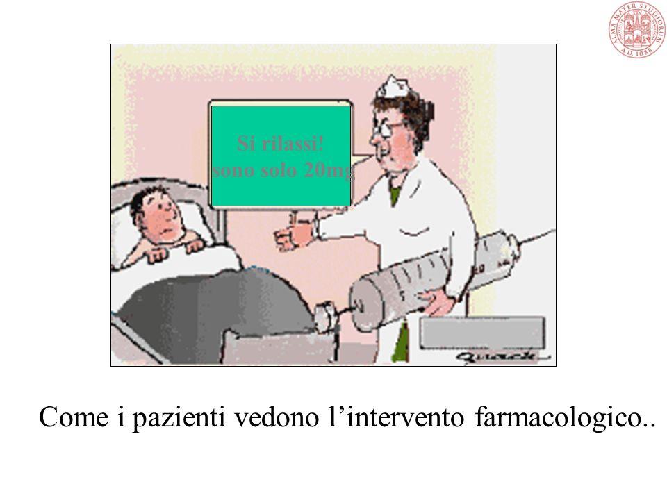 Come i pazienti vedono l'intervento farmacologico.. Si rilassi! sono solo 20mg