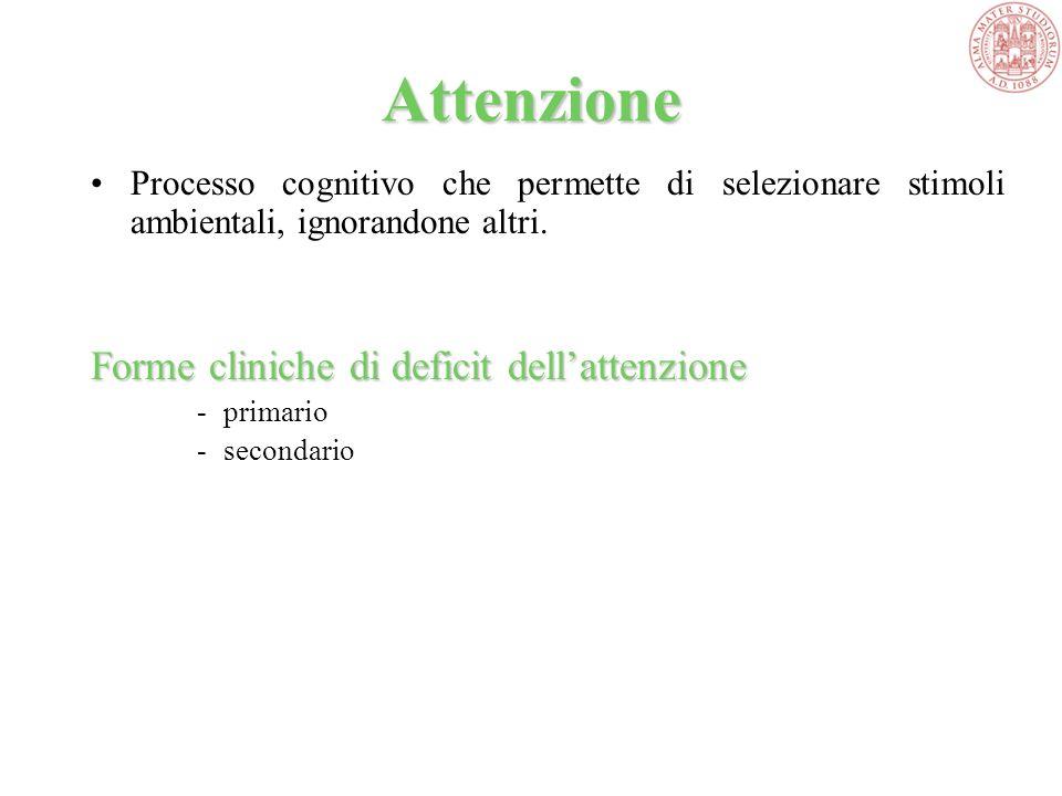 Attenzione Processo cognitivo che permette di selezionare stimoli ambientali, ignorandone altri.