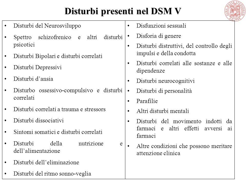 Disturbi presenti nel DSM V Disturbi del Neurosviluppo Spettro schizofrenico e altri disturbi psicotici Disturbi Bipolari e disturbi correlati Disturbi Depressivi Disturbi d'ansia Disturbo ossessivo-compulsivo e disturbi correlati Disturbi correlati a trauma e stressors Disturbi dissociativi Sintomi somatici e disturbi correlati Disturbi della nutrizione e dell'alimentazione Disturbi dell'eliminazione Disturbi del ritmo sonno-veglia Disfunzioni sessuali Disforia di genere Disturbi distruttivi, del controllo degli impulsi e della condotta Disturbi correlati alle sostanze e alle dipendenze Disturbi neurocognitivi Disturbi di personalità Parafilie Altri disturbi mentali Disturbi del movimento indotti da farmaci e altri effetti avversi ai farmaci Altre condizioni che possono meritare attenzione clinica