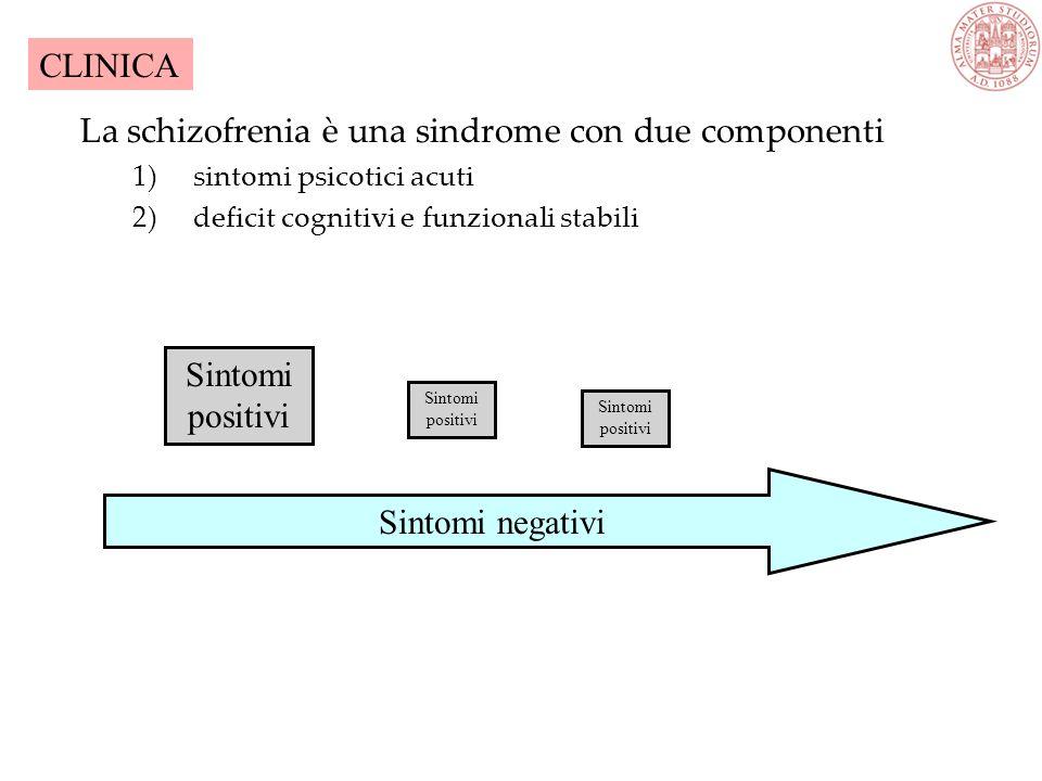 Sintomi positivi Sintomi negativi Sintomi positivi La schizofrenia è una sindrome con due componenti 1)sintomi psicotici acuti 2)deficit cognitivi e funzionali stabili CLINICA