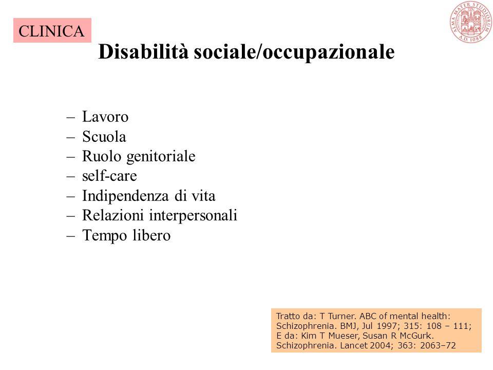 Disabilità sociale/occupazionale –Lavoro –Scuola –Ruolo genitoriale –self-care –Indipendenza di vita –Relazioni interpersonali –Tempo libero Tratto da: T Turner.
