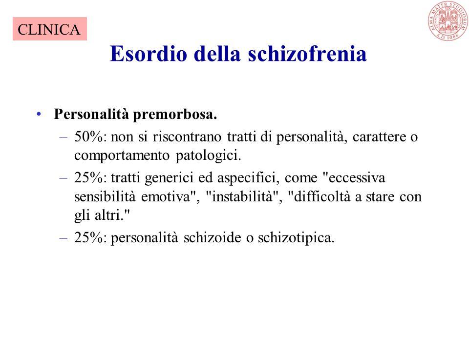 Esordio della schizofrenia Personalità premorbosa.