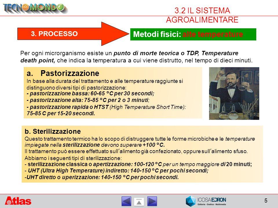6 3.2 IL SISTEMA AGROALIMENTARE 3.PROCESSO Metodi fisici: Disidratazione – Radiazioni 3.