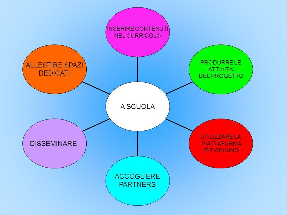 COME PARTECIPARE DISPONIBILITA' ALLE MOBILITA' PREFERENZA PER MAX 3 ATTIVITA'/PAESI DOMANDA DEL DOCENTE E CLASSE N.B.