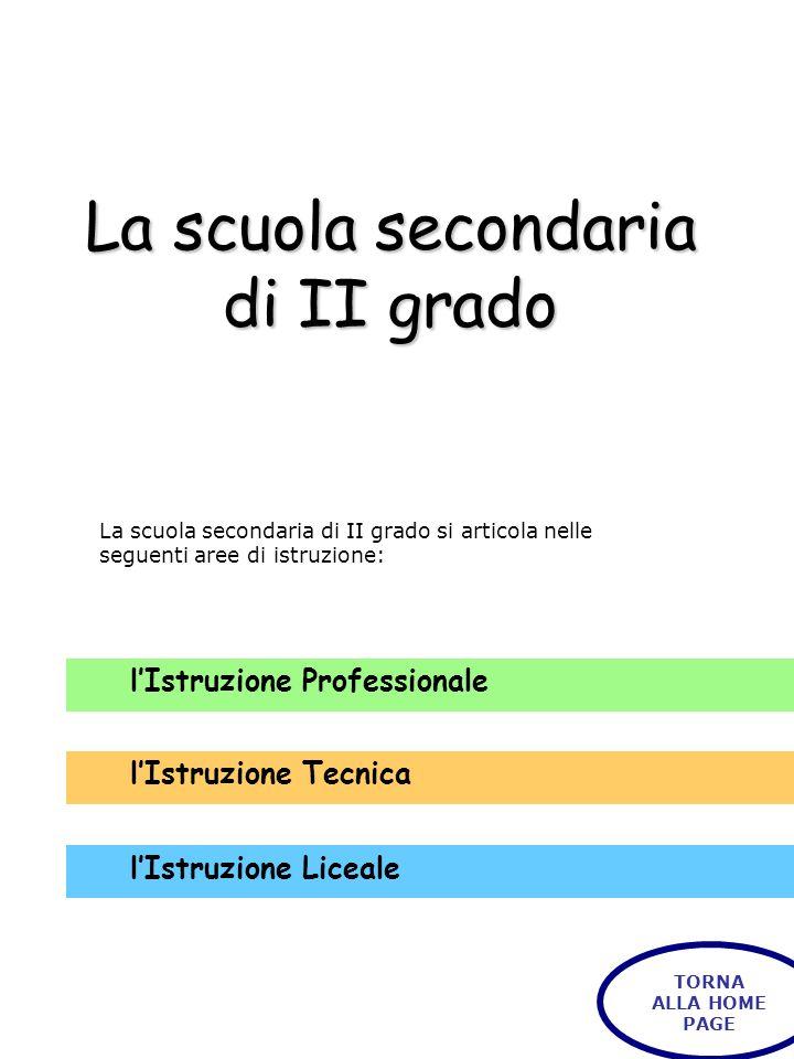 La scuola secondaria di II grado La scuola secondaria di II grado si articola nelle seguenti aree di istruzione: l'Istruzione Professionale l'Istruzio