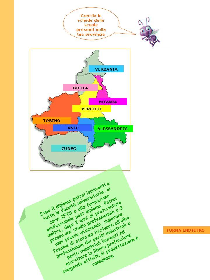 TORINO ALESSANDRIA ASTI NOVARA VERCELLI Guarda le schede delle scuole presenti nella tua provincia CUNEO BIELLA VERBANIA Dopo il diploma potrai iscriv