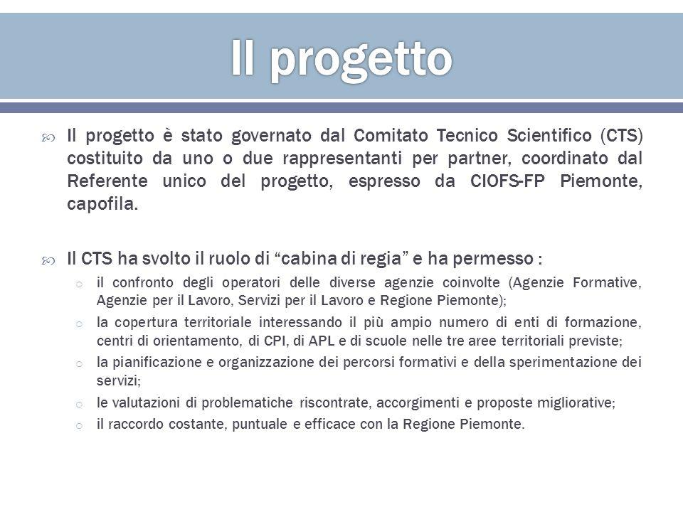 PROGETTAZIONE CORSO «0» ETC 45 ETC 90 OAF SPERIMENTAZIONE LABORATORIO DI RESTITUZIONE: VALUTAZIONE RISULTATI